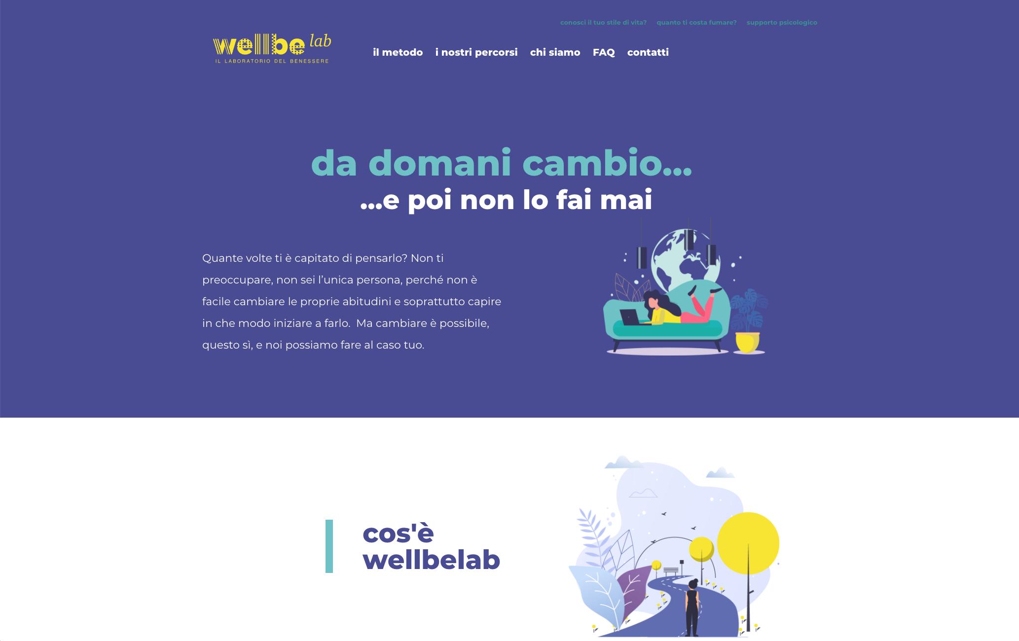 Wellbelab